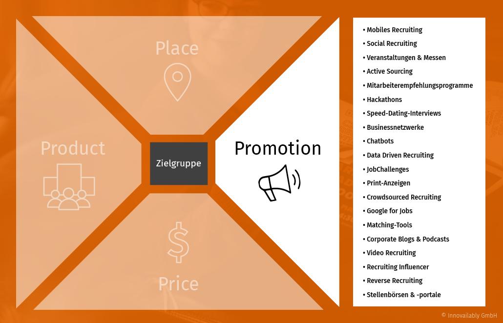Maßnahmen und Tools im Recruiting und Personalmarketing