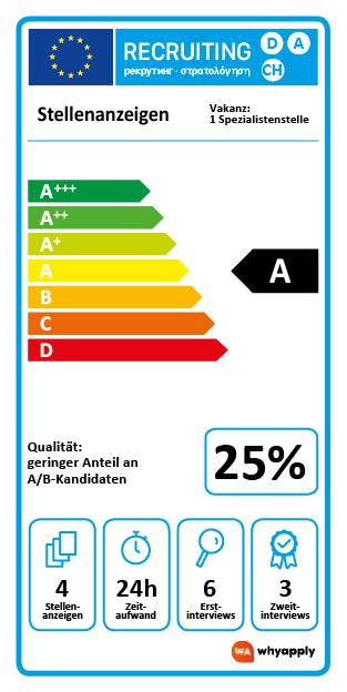 whyapply Energielabel Stellenanzeige