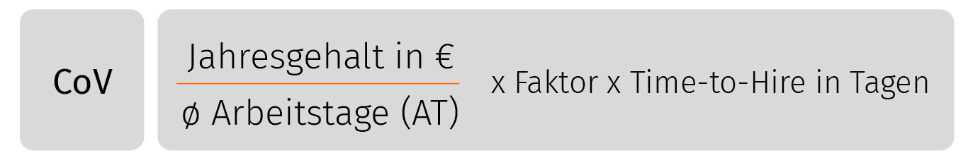 KPI Cost-of-Vacancy [Formel]