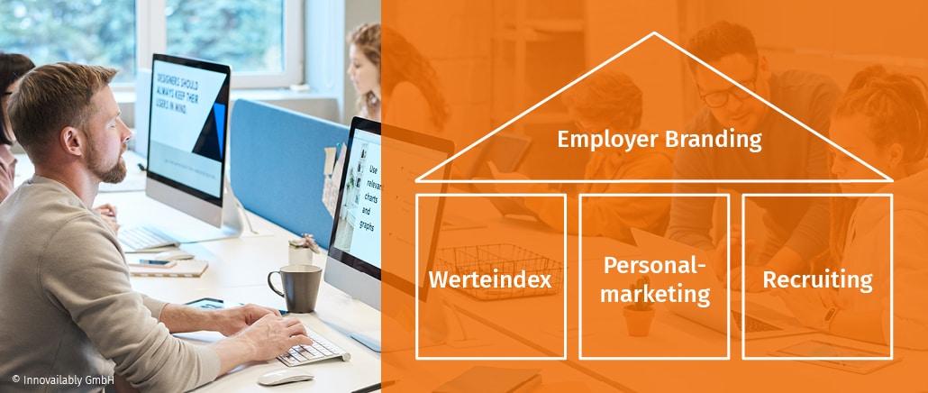 Employer Branding Zusammensetzung